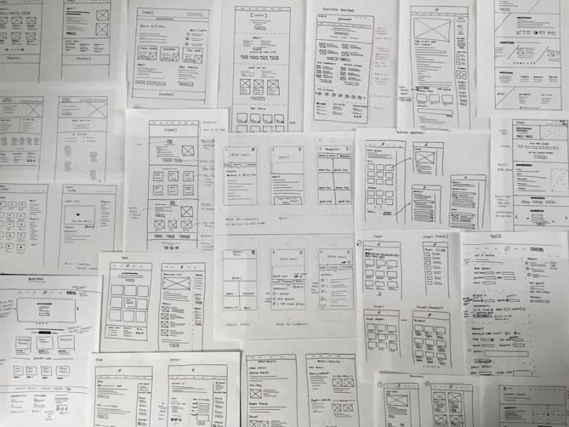 Sketchwireframes W800